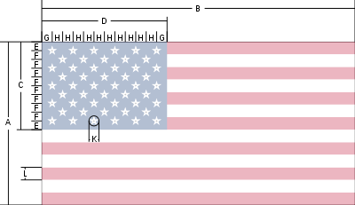 How To Draw The Usa Flag Joy Of Processing